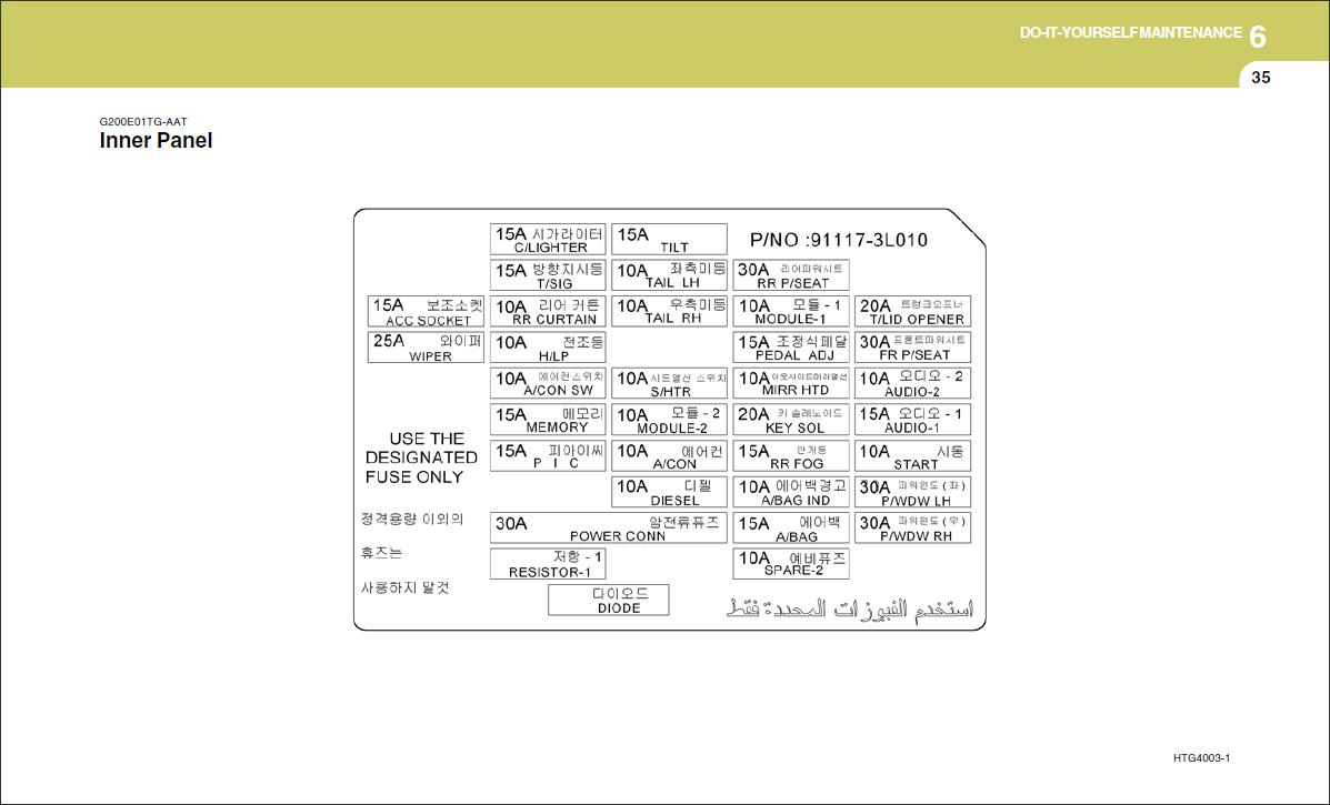 fuse box diagram 2007 hyundai azera