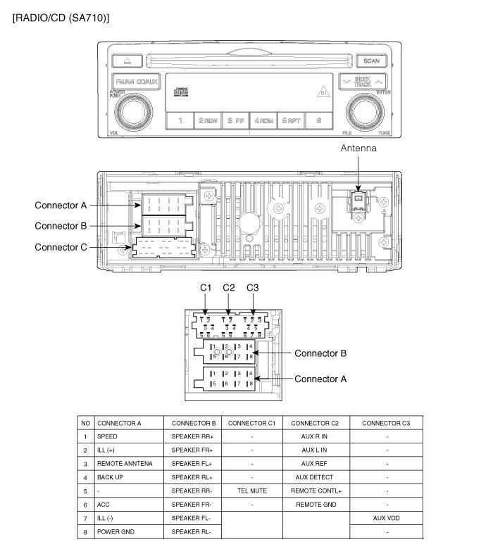 wiring diagram hyundai getz radio