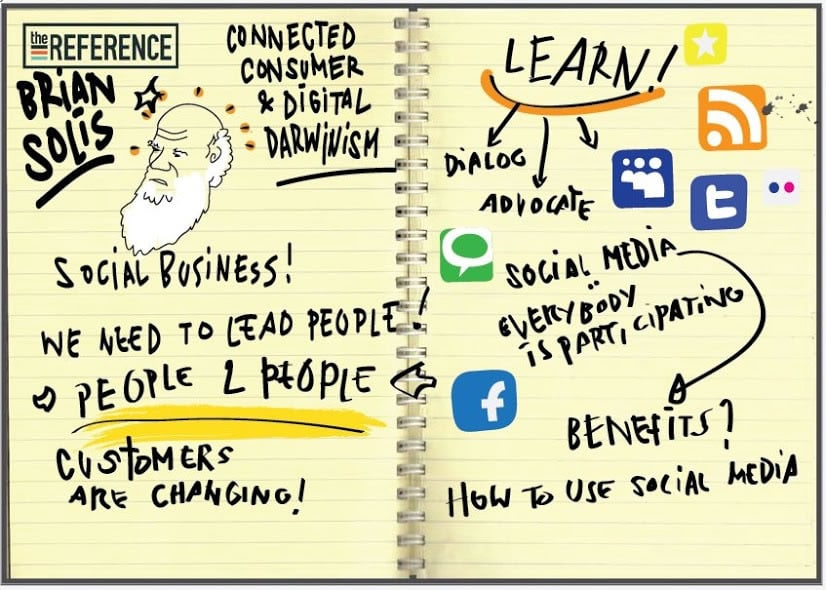 Live drawings at the i-SCOOP Social Business Sessions with Brian Solis thanks to The Reference – digital darwinism