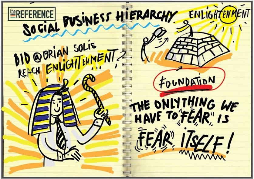 Live drawings at the i-SCOOP Social Business Sessions with Brian Solis thanks to The Reference – social business hierarchy
