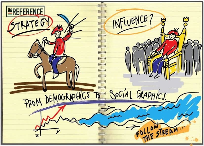 Live drawings at the i-SCOOP Social Business Sessions with Brian Solis thanks to The Reference – social graphics