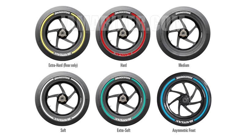 MotoGP slick tyre colour marking updates