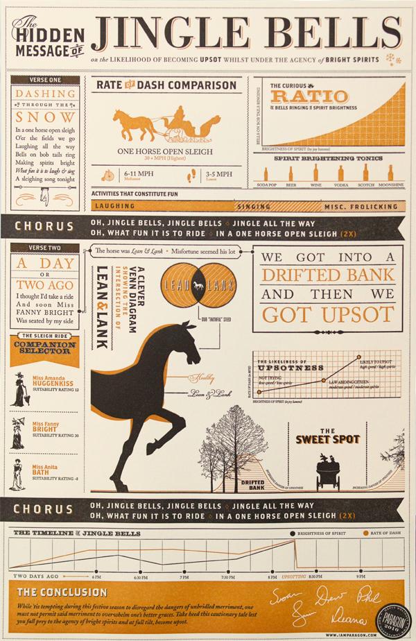 2010 Letterpress Holiday Poster Paragon Design Group