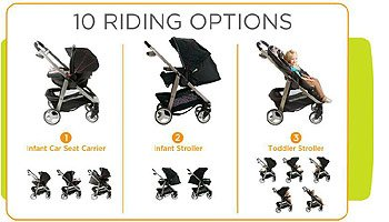 Graco Modes Travel System Review