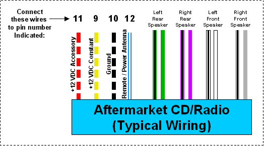 Stereo Speaker Wiring Diagram - Wiring Diagram Progresif
