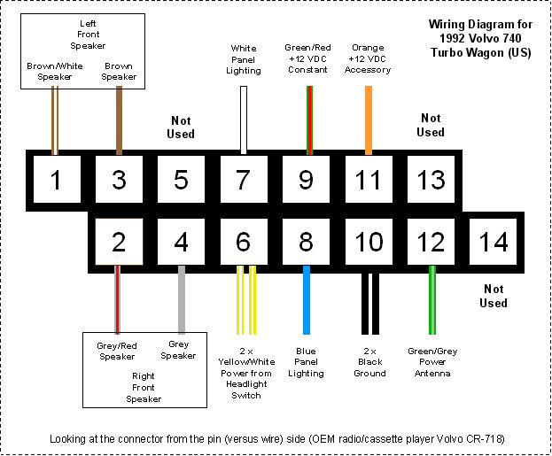 95 Volvo 940 Wiring Diagram Index listing of wiring diagrams