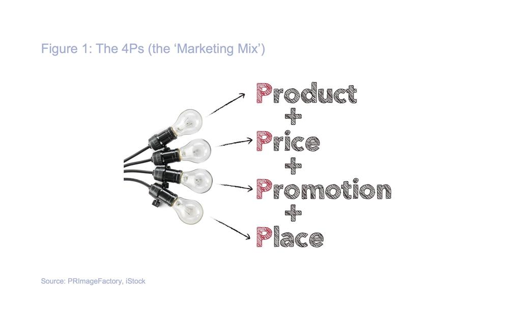 What is alcohol marketing? The four Ps - IAS - define product