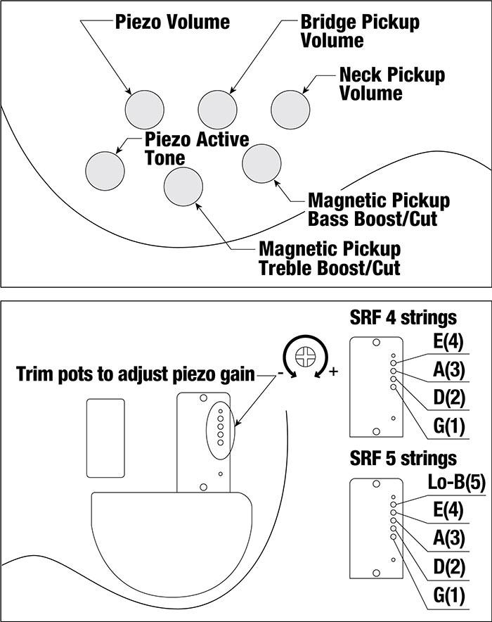 SRF706 SR ELECTRIC BASSES PRODUCTS Ibanez guitars