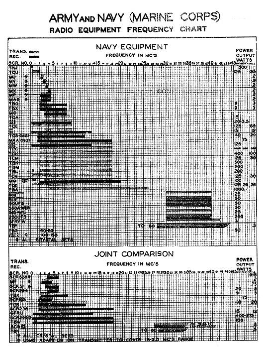 usmc height and weight chart - Mersnproforum