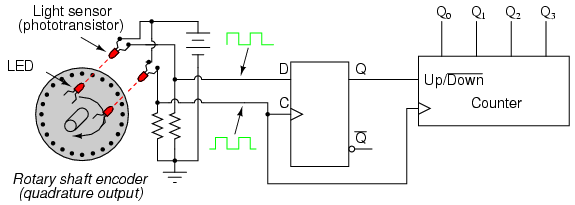 optical quadrature encoder circuit