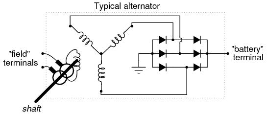 three phase alternator schematic diagram