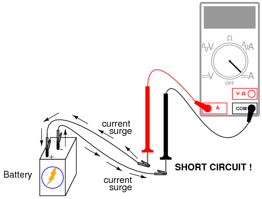 circuit and the lighter leads will measure the voltage across the