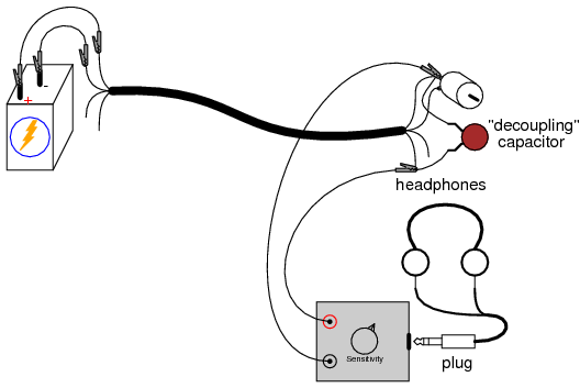 of minimizing coupled noise in a cable is to avoid having two circuits