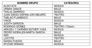Participantes15