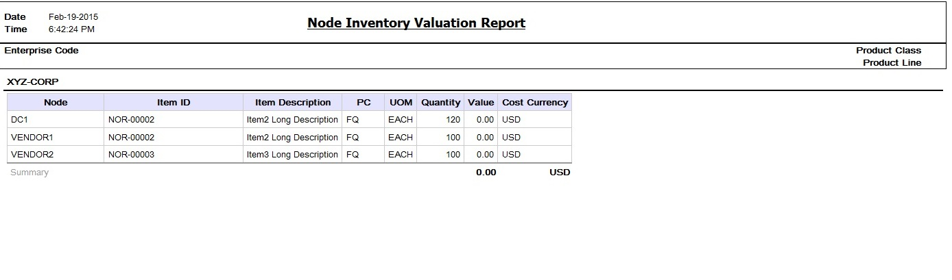 Node Inventory Valuation Report Layout