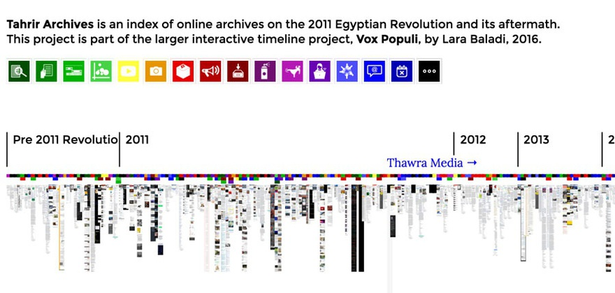 Archiving a Revolution in the Digital Age, Archiving as an Act of