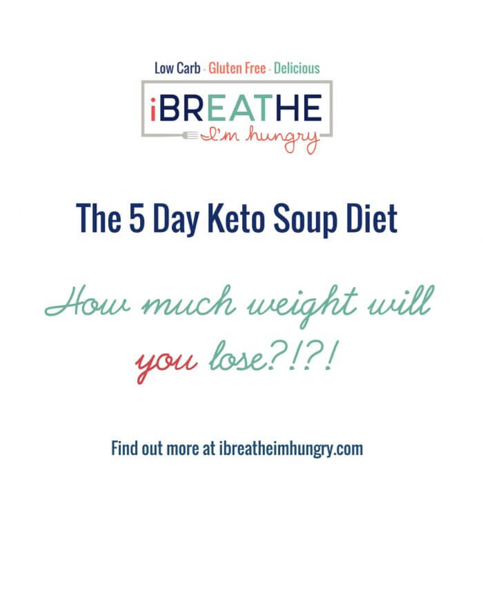 Your 3 Day Keto Kickstart and Menu Plan - IBIH