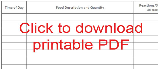 IBS Food and Symptom Diary IBS Diets