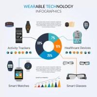 Wearable Technology for seniors   Respite Care