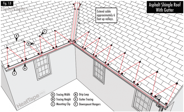 wiring diagram for heat tape