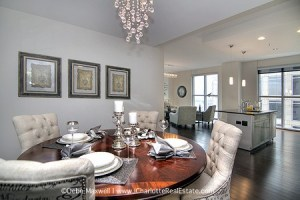 Staged and Stunning in Uptown Charlotte Condo for Sale