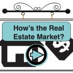 Charlotte real estate market reports