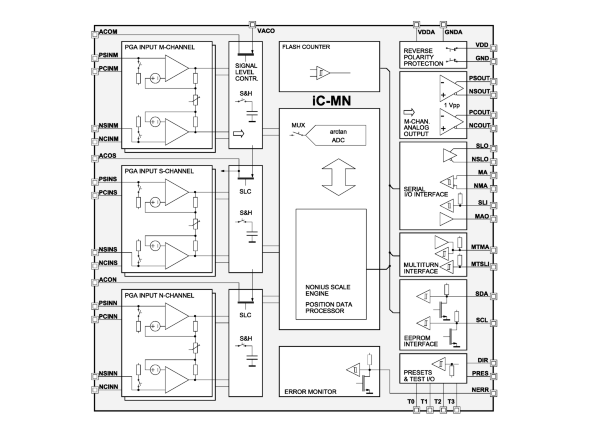 ic packages wiring diagram