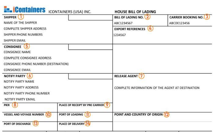 How to fill out a Bill of Lading iContainers