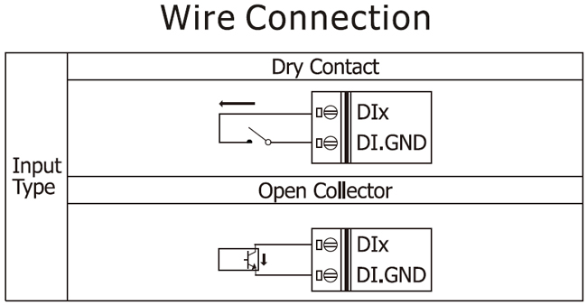 Plc Dry Contact Input Wiring Wiring Diagram Ebook