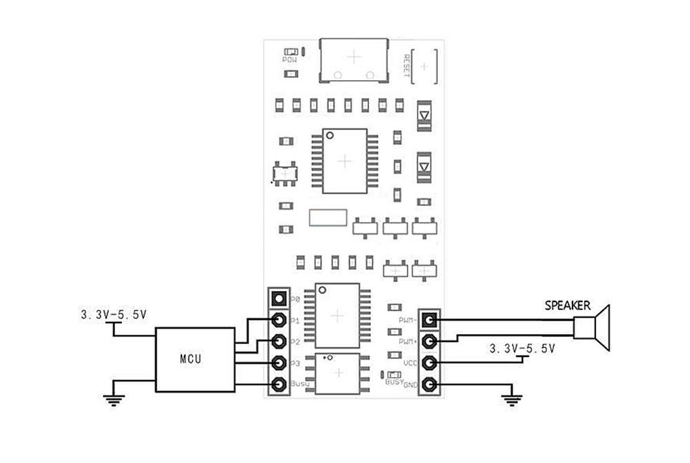 usb port diagram usb mp3 connection diagram