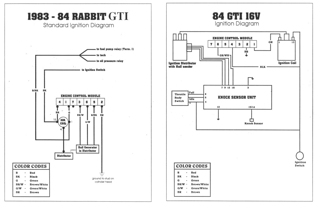 84 Rabbit Fuse Box Wiring Diagram