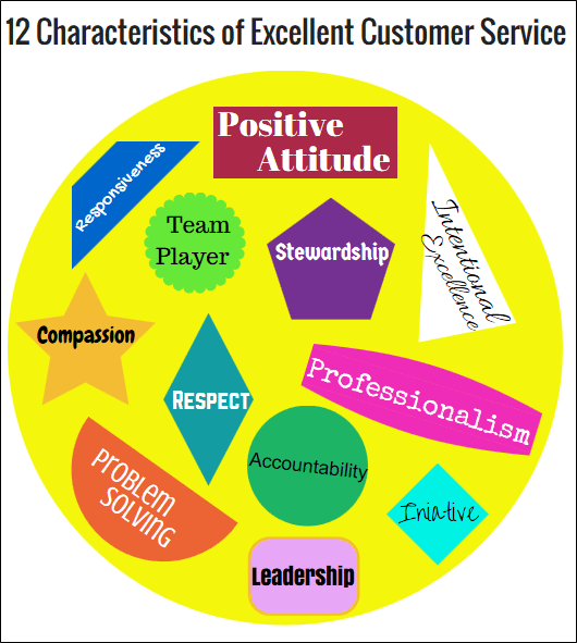 good customer service traits
