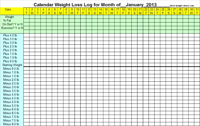 "Free Gantt Chart Template For Powerpoint Showeet Search Results For ""printable Weight Loss Chartpage2"