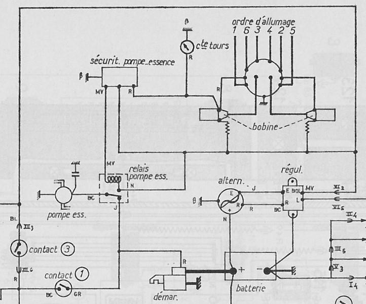 ds schema cablage moteur