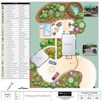 Landscape Architect Plans | www.imgkid.com - The Image Kid ...