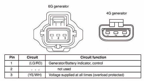 Ford Alternator Diagrams circuit diagram template