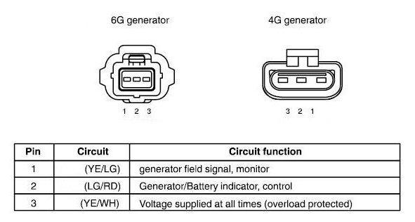 97 Ford Explorer Alternator Wiring Electrical Circuit Electrical