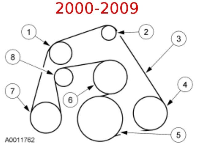 Serpentine belt diagram 2001 Mercury Sable 3 0 Dohc