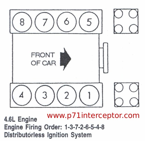 Firing Order Diagram 4 6 Liter Ford Engine Wiring Diagram Library