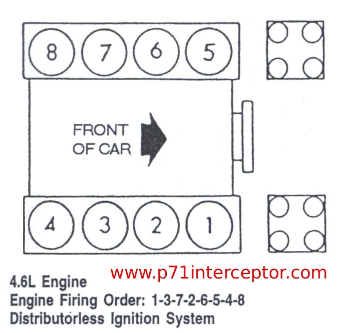 Ford Crown Victoria 46L Firing Order