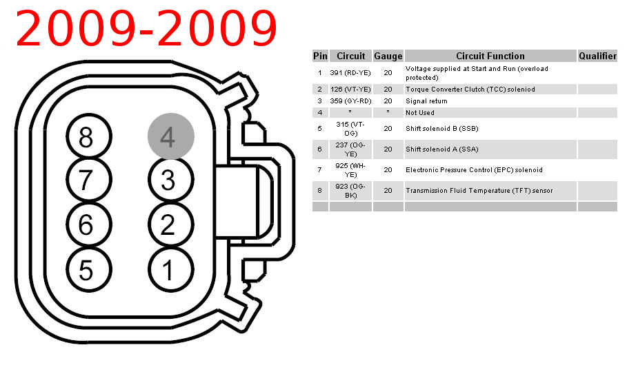 4r70w transmission external wiring harness
