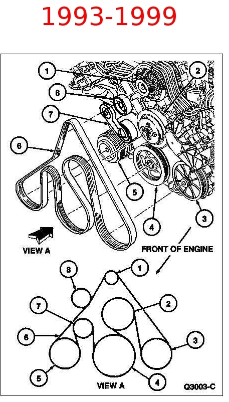 98 Mercury Grand Marquis Engine Diagram - Electrical Schematic