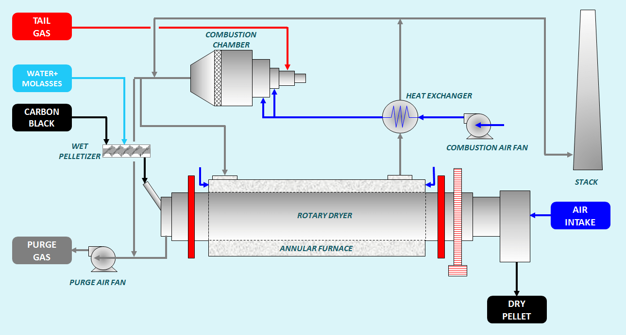 Gas Pipe For Dryer Acpfoto