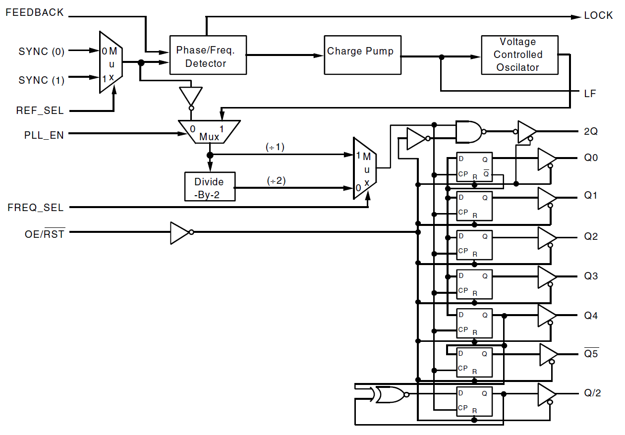 ddr2 timing diagram