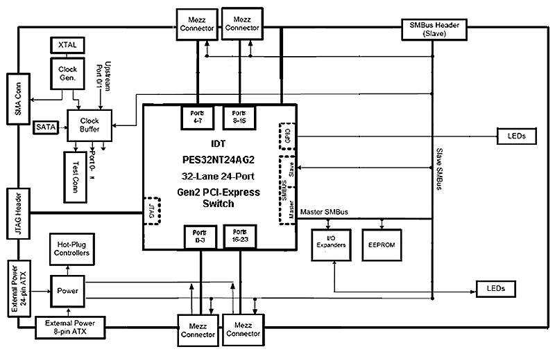 32 functional flow wiring diagram a