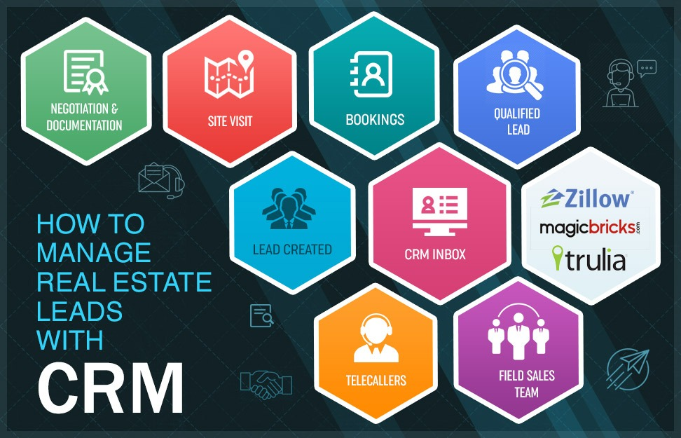 How to Manage Real Estate Leads with CRM IDXMATRIX