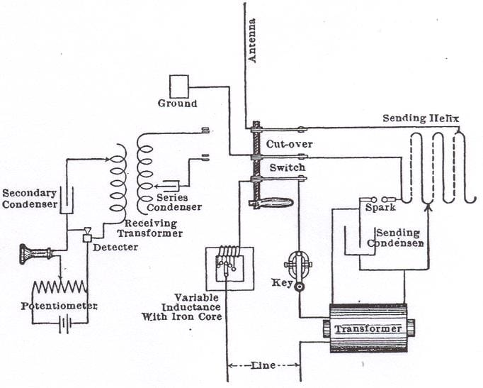 cincinnati fan motor wiring diagram