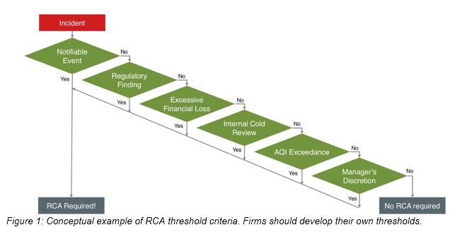 A Step-By-Step Guide to Root Cause Analysis IFAC