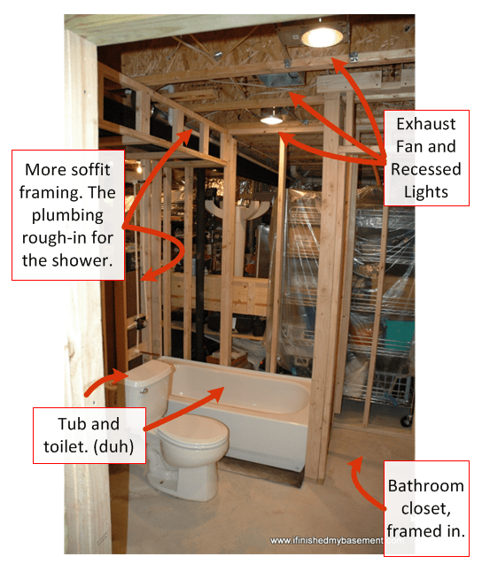 Bathroom Costs - 30% Of Your Budget - I Finished My Basement
