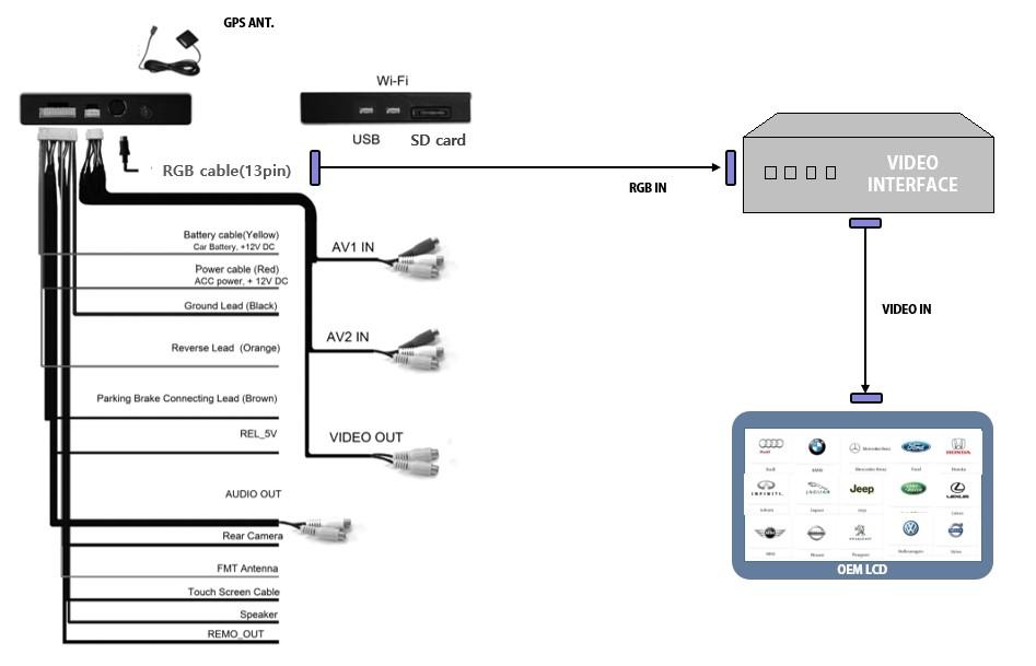 u blox gps wiring diagram